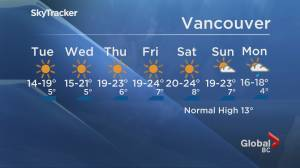 B.C. evening weather forecast: April 12 (01:54)