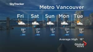 B.C. evening weather forecast: June 3 (01:51)