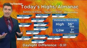 Kelowna Weather Forecast: August 25 (04:04)