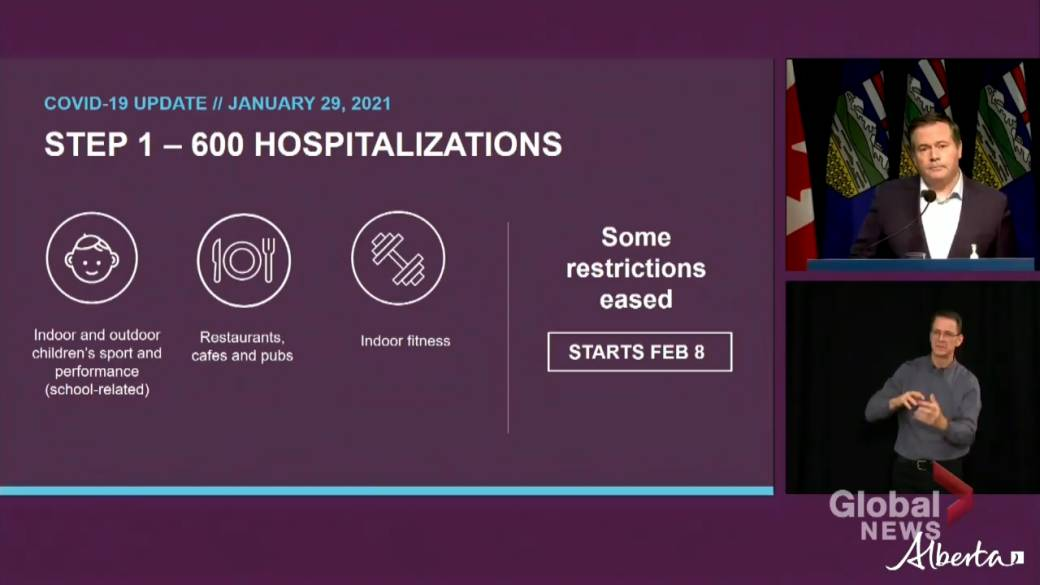 Click to play video 'Easing Alberta COVID-19 restrictions will be staged approach based on hospitalizations'