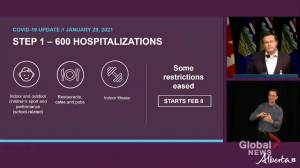 Easing Alberta COVID-19 restrictions will be staged approach based on hospitalizations (02:11)