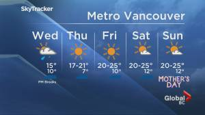 B.C. evening weather forecast: May 5