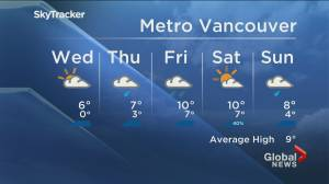 B.C. evening weather forecast: Nov. 10 (02:16)