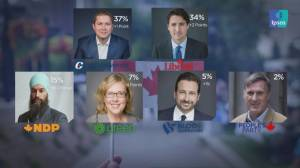 New Global/Ipsos poll shows Conservatives in lead