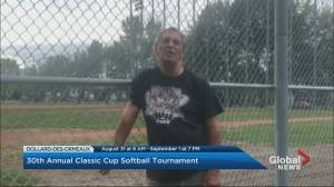 Community Events: 30th Annual Classic Cup Softball Tournament