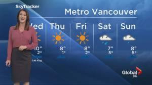 B.C. evening weather forecast: Nov 19