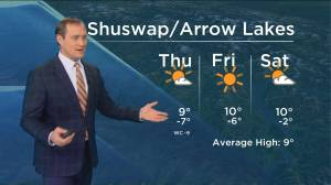 Kelowna Weather Forecast: March 18