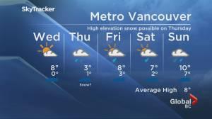 B.C. evening weather forecast: Feb. 16 (01:54)