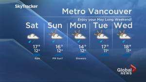 B.C. evening weather forecast: May 15