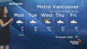 B.C. evening weather forecast: Mar 1