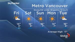 B.C. evening weather forecast: Sept 26