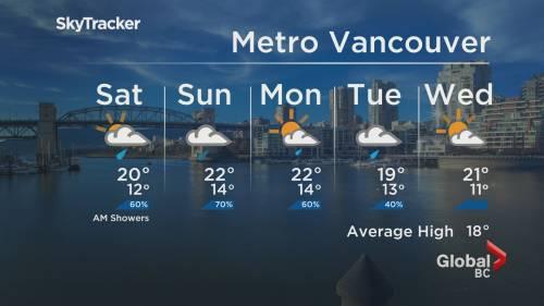 B.C. evening weather forecast: June 11 | Watch News Videos Online