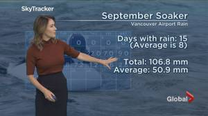 B.C. evening weather forecast: Sept 23