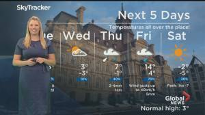 Global News Morning weather forecast: March 17, 2020