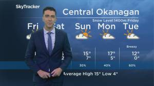Kelowna Weather Forecast: October 3