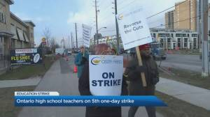 Ontario Teachers Unions take job action