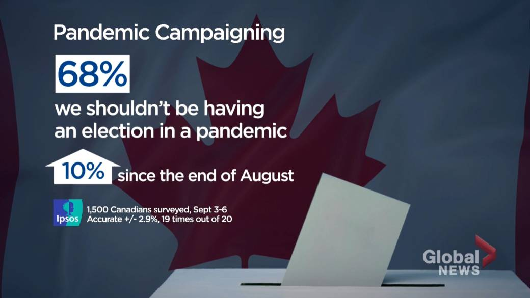 Click to play video: 'Canadians growing more worried about 4th COVID-19 wave, poll finds'