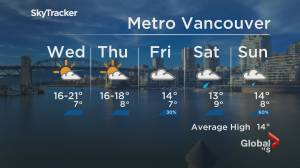 B.C. evening weather forecast: April 20 (02:13)