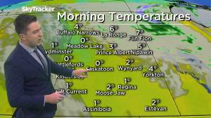 Cool end to week: Sept. 23 Saskatchewan weather outlook (02:24)
