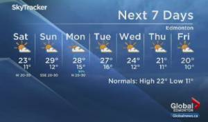 Edmonton weather forecast: Friday, Aug. 14, 2020
