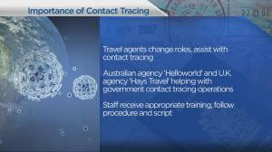 Adoption of contact tracing in travel industry
