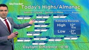 Kelowna Weather Forecast: December 18 (04:16)