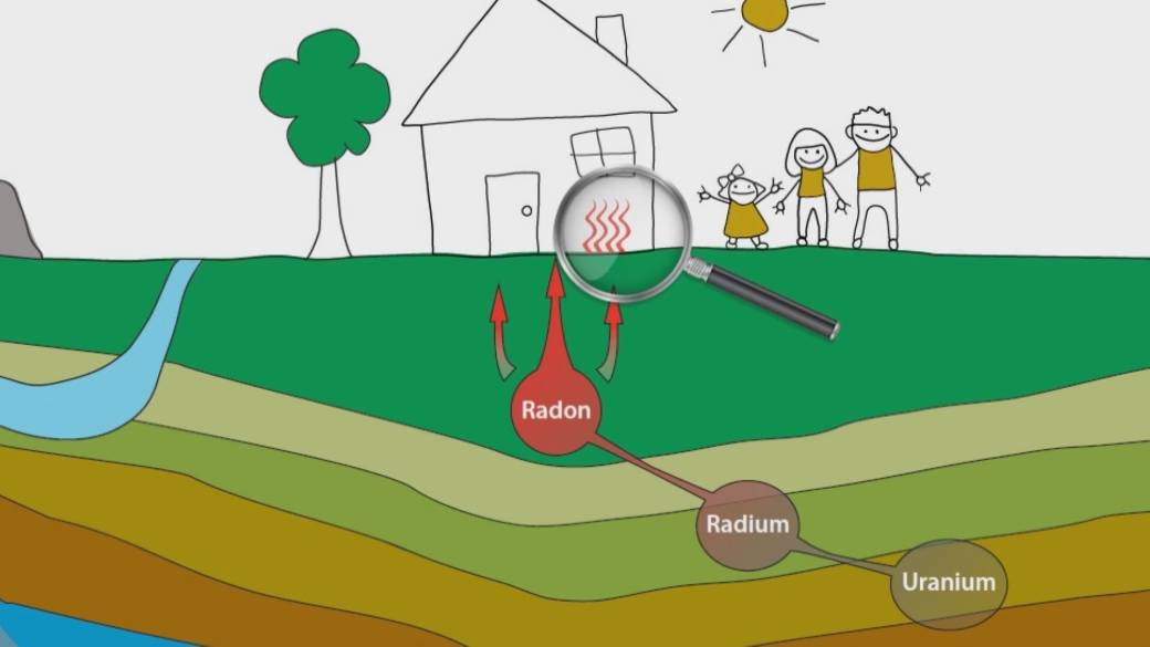 Free radon test kits available in Summerland