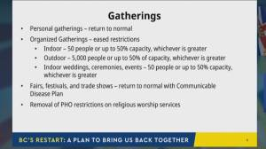Guidance around gatherings and events under B.C.'s Step 3 of restart plan (03:39)