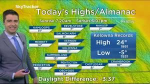 Kelowna Weather Forecast: October 15 (04:00)