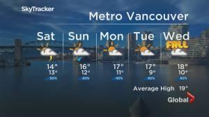 B.C. evening weather forecast: Sept. 17 (01:53)