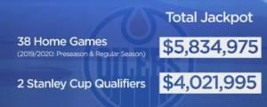 Edmonton Oilers record-breaking 50/50 draw