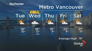 B.C. evening weather forecast: Sept. 20 (01:57)