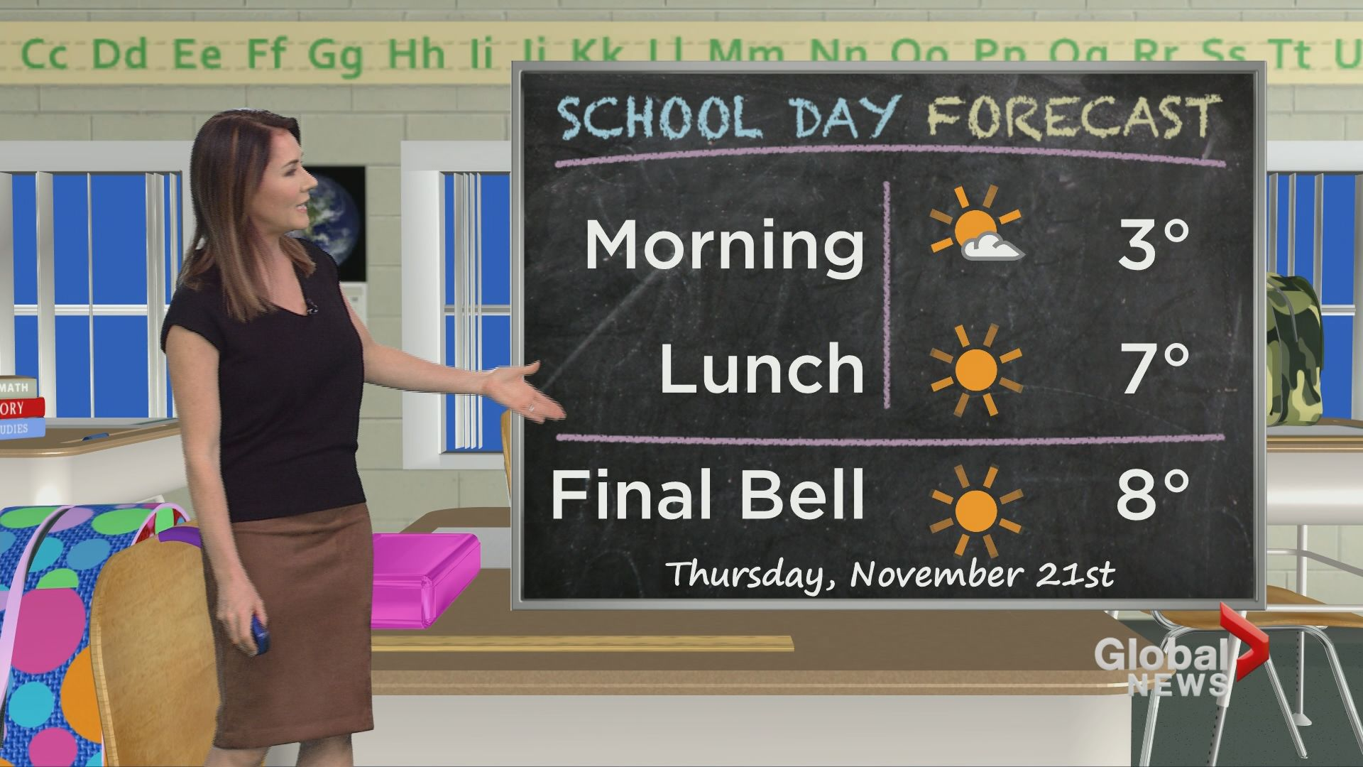 B.C. evening weather forecast: Nov 20
