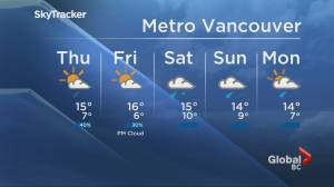 B.C. evening weather forecast: April 29