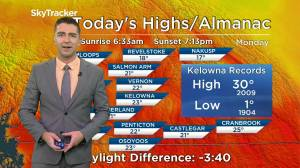 Kelowna Weather Forecast: September 14