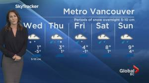 B.C. evening weather forecast: Jan 14