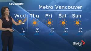 B.C. evening weather forecast: Nov 26