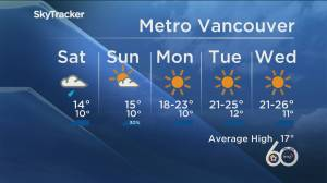 B.C. evening weather forecast: Sept. 25