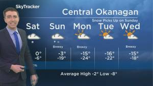 Kelowna Weather Forecast: January 10