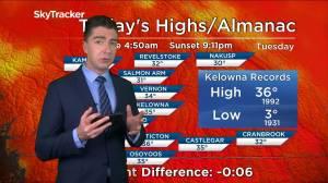 Kelowna Weather Forecast: June 22 (03:04)