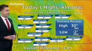 Kelowna Weather Forecast: September 17 (03:47)