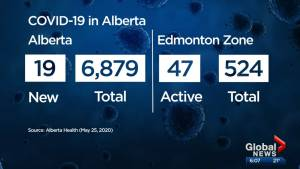Coronavirus: Alberta aiming for relaunch Stage 2 on June 19