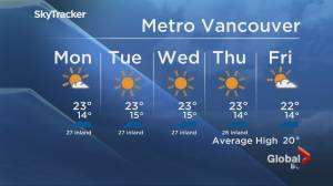Today's Global BC weather forecast with Yvonne Schalle.