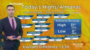 Kelowna Weather Forecast: September 12