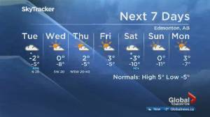 Edmonton afternoon weather forecast: Monday, March 23, 2020