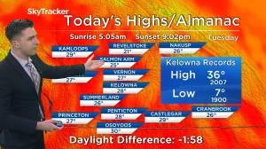 Kelowna Weather Forecast: July 14