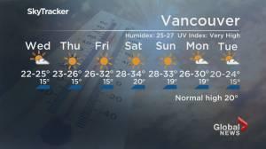 B.C. evening weather forecast: June 22 (01:39)