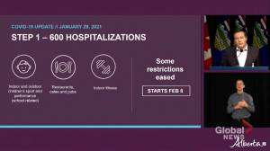 Coronavirus: Alberta to begin easing COVID-19 health measures Feb. 8 (01:46)