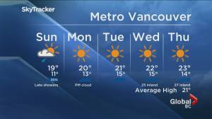B.C. evening weather forecast: August 29, 2020