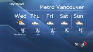 B.C. evening weather forecast:  Oct. 6 (01:34)